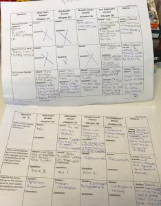 This is   ctrial chart   students filled out as we got to the court scenes they had record character   reactions and responses also evidence examples kimberly reeser rh wordpressarku