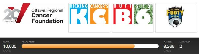 Kicking Cancer's Butt 2015