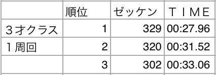 20150517_決勝3