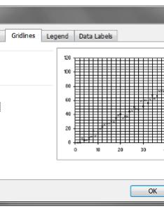 also how to make nicer graphs in microsoft excel mrreid rh wordpressreid