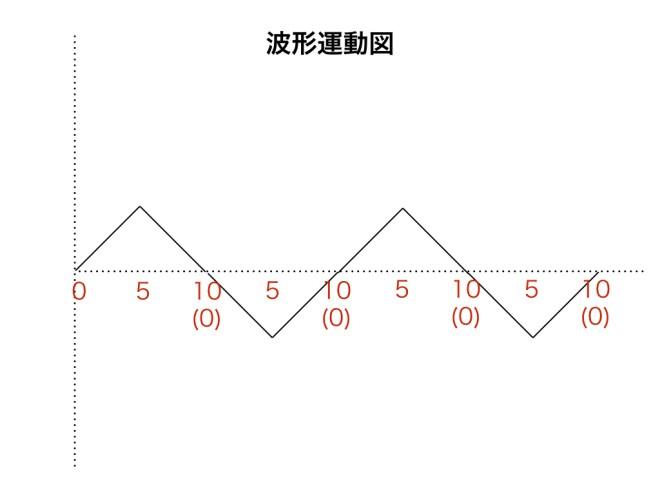 陰陽論 B図1.016