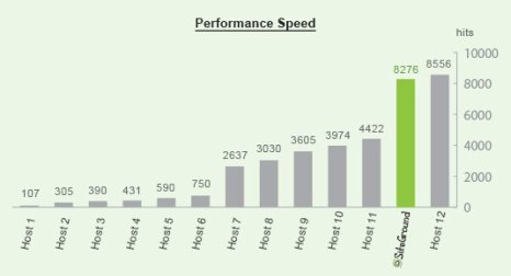 general_performance_speed