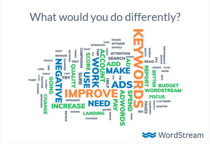 Customer pain points WordStream survey what would you do differently word cloud