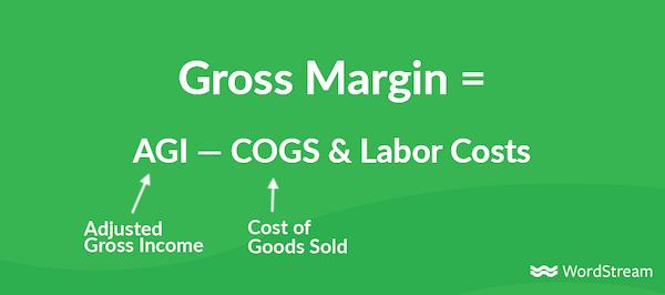 agency profitability metrics-gross margin