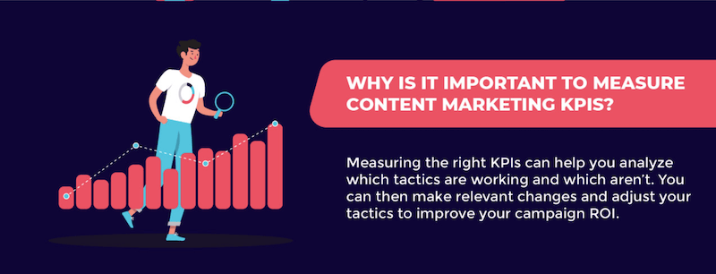 content marketing KPIs importance of measuring