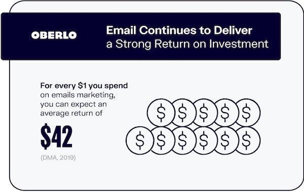 email signature trends 2021