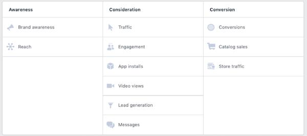 facebook sponsored posts objective