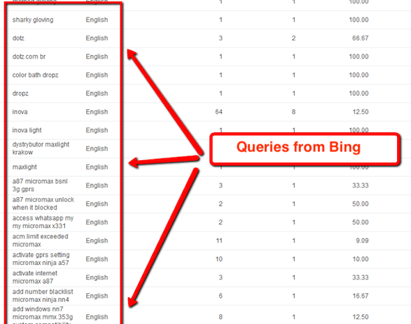 google ads search terms report bing search query report