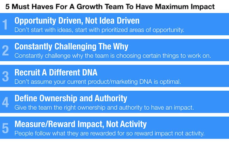 how to create a growth plan maximum impact