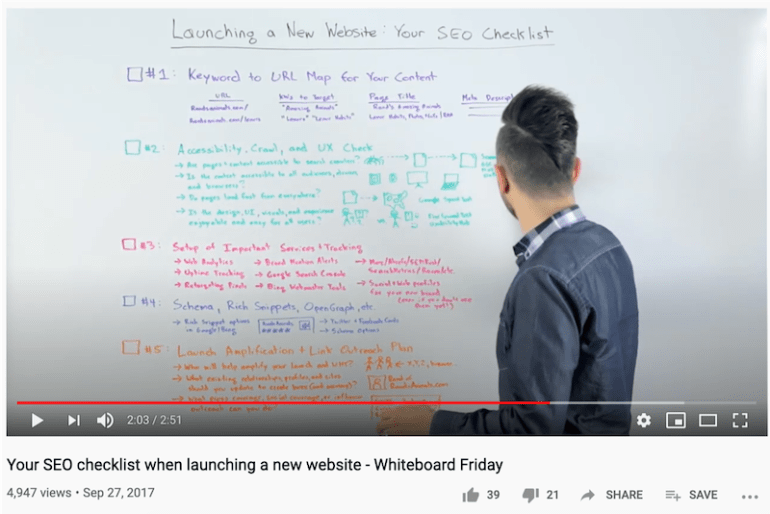 how to get more views on youtube whiteboard friday