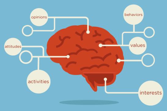 Como transformar o feedback do cliente