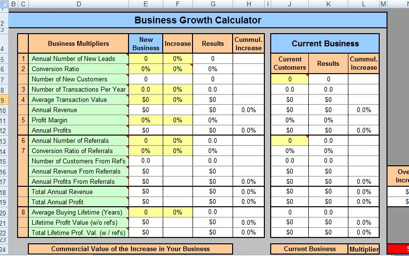 Growth Plan Template Template Top Result 5 Year Career
