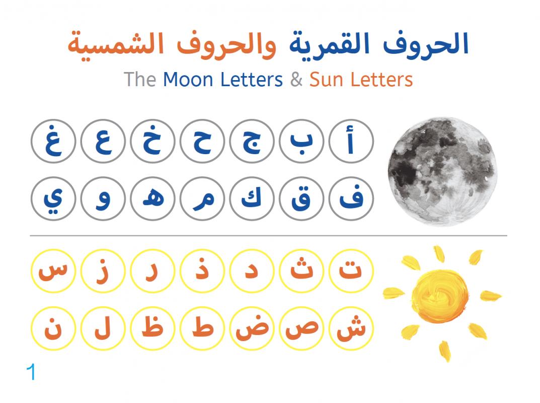 Let S Read Arabic
