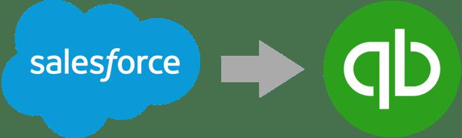Solving the Salesforce + QuickBooks Integration Problem