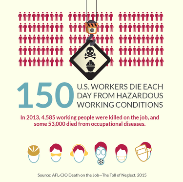 Death on the Job Annual Report from AFL-CIO Informative, Useful