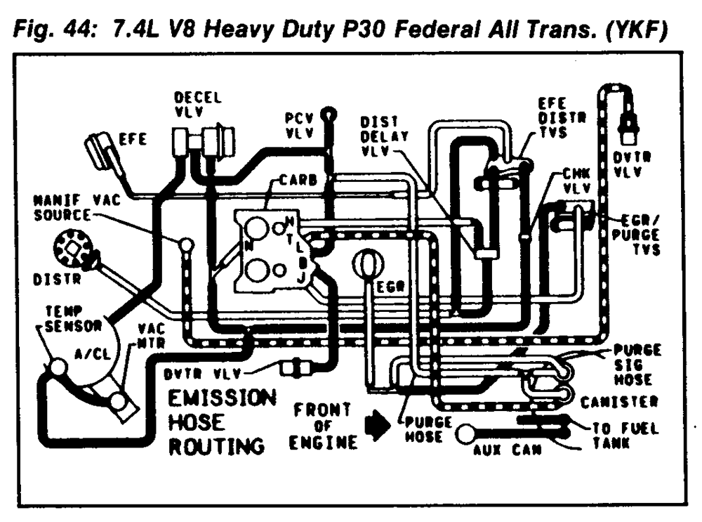 1986 chevrolet p30 wiring diagram