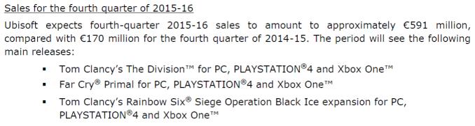 Ubisoft 2015Q4 Sales Forecast