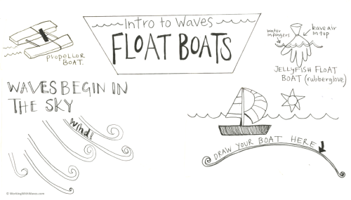 small resolution of float boats