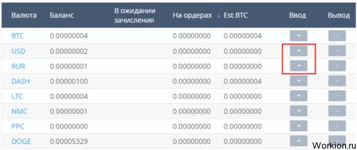 zarađuje li bitcoin vlastiti novac ulažući 10 evra u svaku kripto