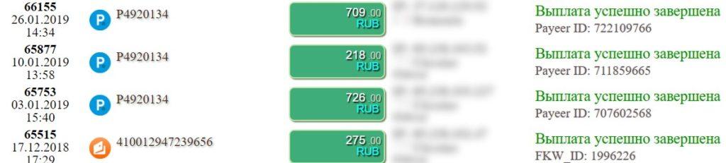 Игры с выводом денег 2019 – ТОП лучших игр без вложений, отзывы и выплаты