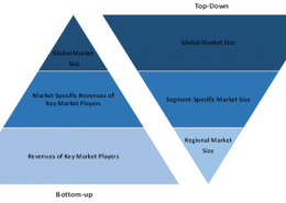 Global Quantum Cryptography Market – Industry Analysis and Forecast (2019-2026)