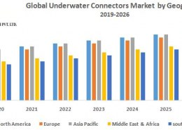 Global Underwater Connectors Market – Industry Analysis and Forecast (2019-2026) – By Connection, Type, Application, End User and Region.