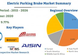 Global Electric Parking BrakeMarket Research Report 2021