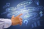 ダイレクトレスポンスマーケティング(DRM)の具体的な方法とは?