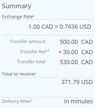 Перевод денег из Канады в Украину с western union