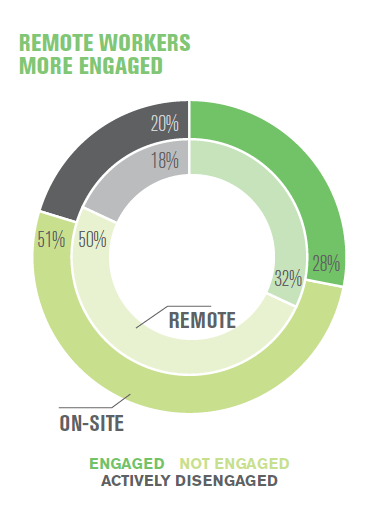 remote-workers-social-media