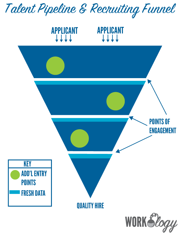 talent-pipeline (2)