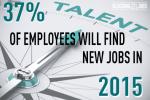talent, talent trends, 2015, talent acquisition