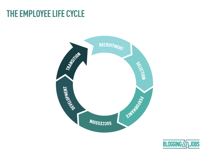employeeLifeCycle (1)