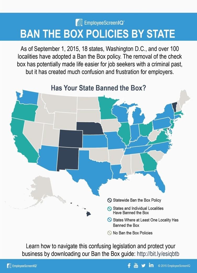 ban-the-box-hiring