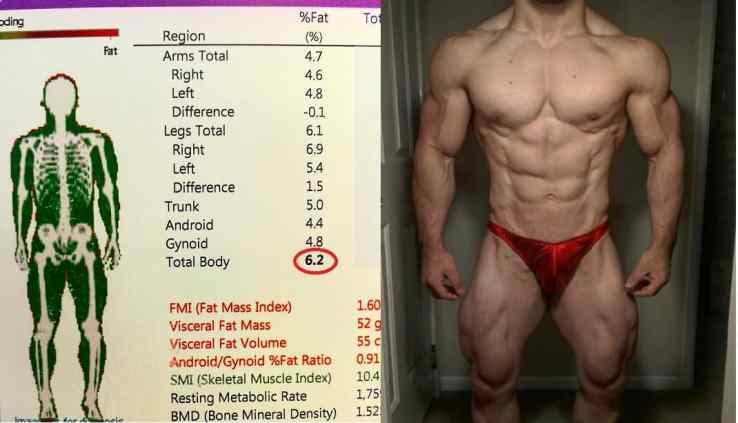 体脂肪率5%