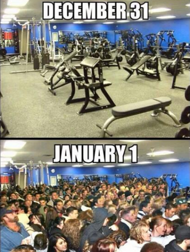 New Years Resolution Gym Meme : years, resolution, Signing, Spokane, Solution, Resolution, Workout, Anywhere
