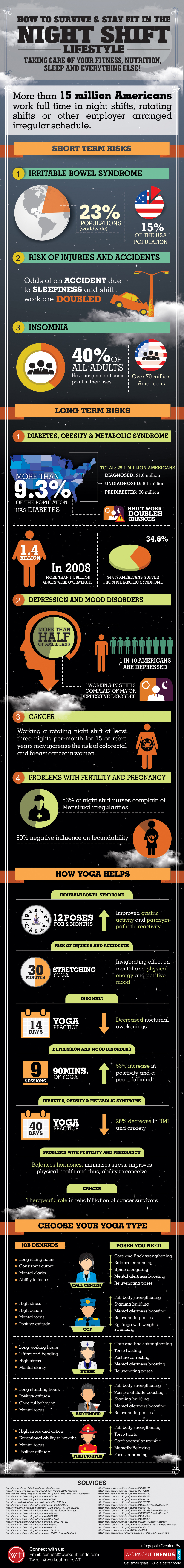 night shift lifestyle optimization tips techniques hacks yoga