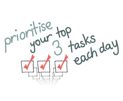 Prioritise your top three tasks each day