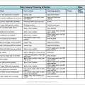 Restaurant cleaning checklist new calendar template site