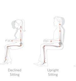 acceptable working postures [ 2400 x 1225 Pixel ]