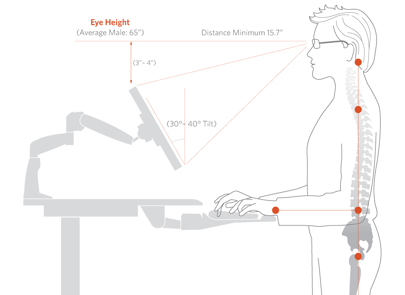Best Posture For Sitting At A Desk All Day.Effects Of