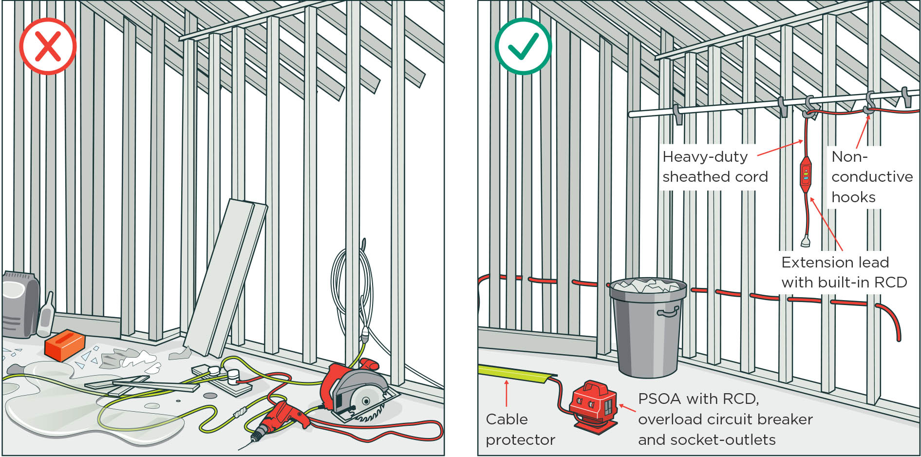 hight resolution of  image two construction sites being compared one has cords across the floor and