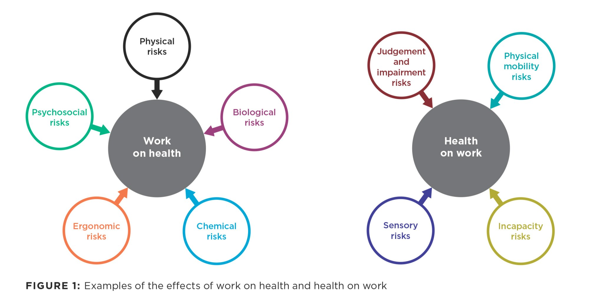 hight resolution of  image examples of the effects of work on health and health on work