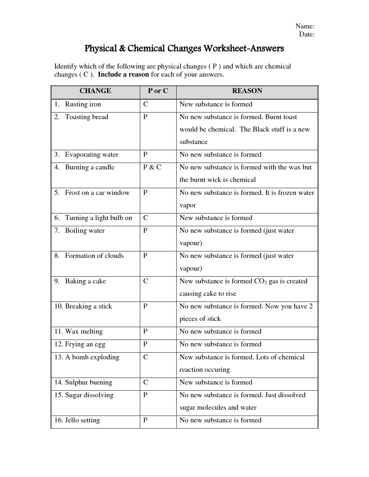 16 Best Images Of Not Change And Change Worksheets  Physical And Chemical Change Worksheet