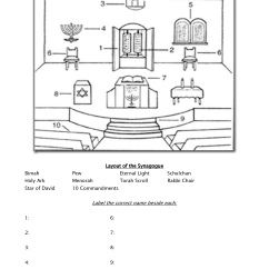 Diagram Parts Of A Church 2004 Subaru Forester Stereo Wiring 19 Best Images Inside Catholic Worksheet