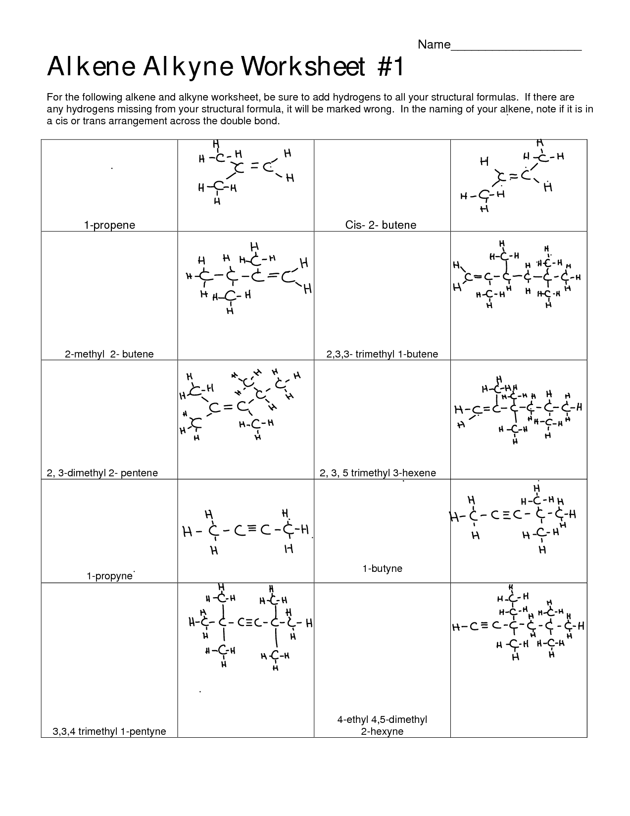 19 Best Images Of Naming Organic Compounds Worksheet
