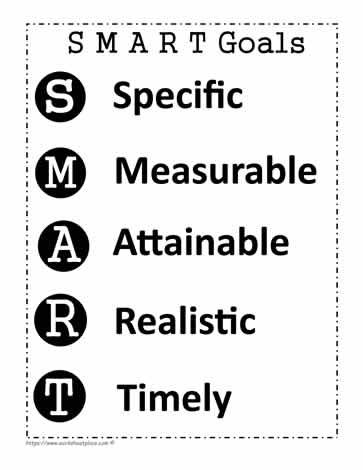 SMART Goal Poster Worksheets