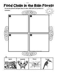 Animal Habitat Worksheets