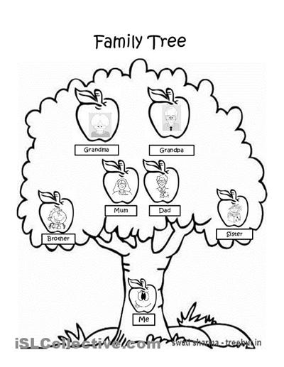 Family Tree Worksheet Kindergarten