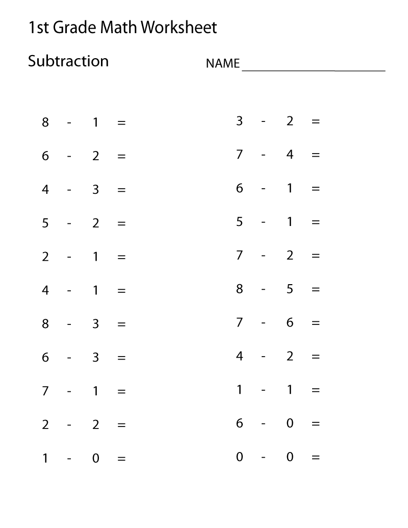 hight resolution of Grade 1 Addition Math Worksheets   First Grade Math on Worksheets Ideas 9817